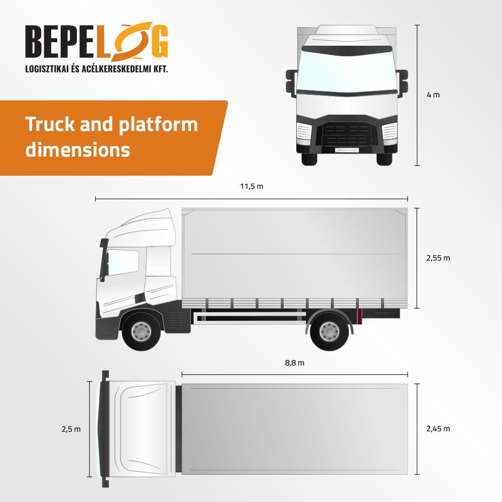 Bepelog - Truck dimensions